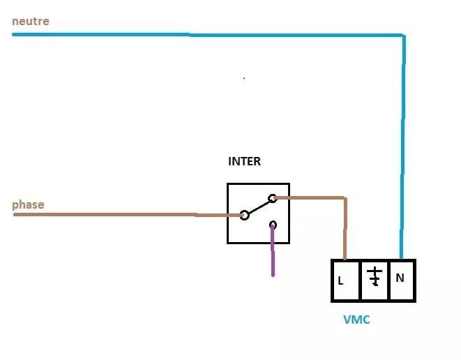Branchement Vmc Hygroreglable Resolu Forum Electricite Linternaute Com