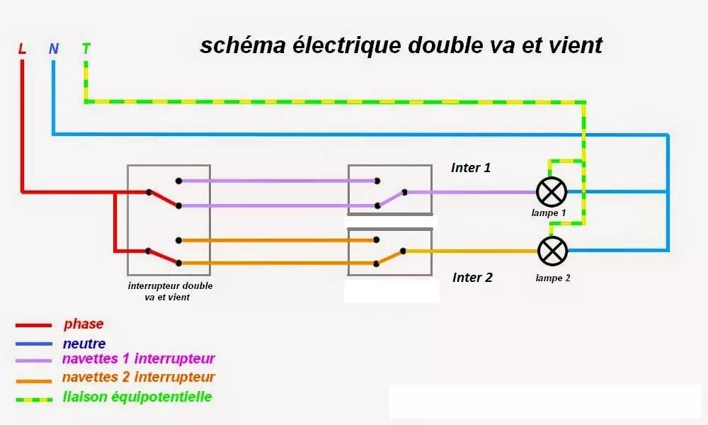 Double Va Et Vient Avec Deux Interrupteurs Simple Resolu Forum Electricite Linternaute Com
