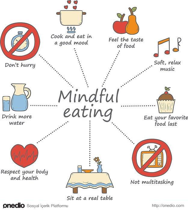 Yemek yerken sizi oyalayacak dış etkenlerden uzak durup yalnızca yemeğinizle meşgul olmaya çalışın.