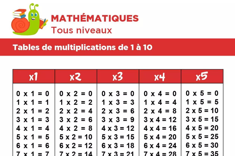 table de multiplication de 1 a 10 a