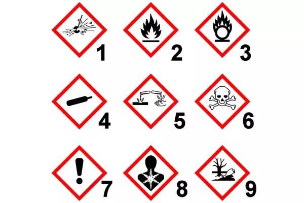 comprendre les pictogrammes de danger