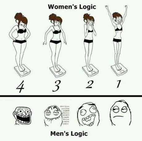 Understanding The Male Logic Funny Gallery