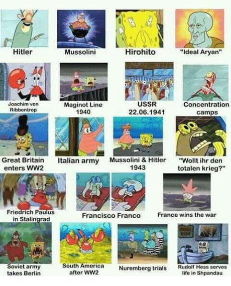 Ww2 By Spongebob 9gag