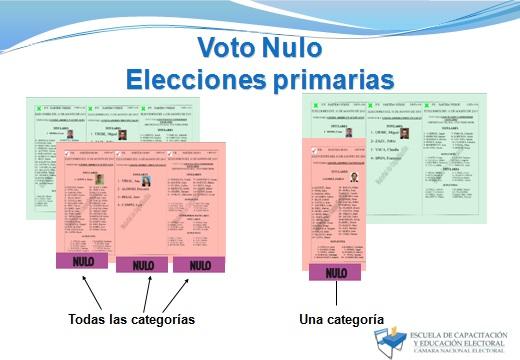 Voto nulo primarias1