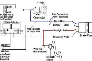 How to Install an Electric Brake Controller | It Still Runs
