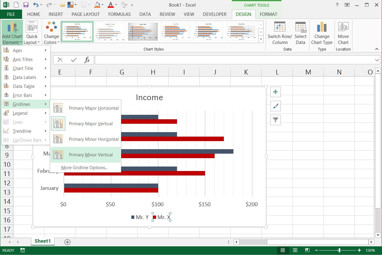 How Do I Make A Double Bar Graph With Pictures