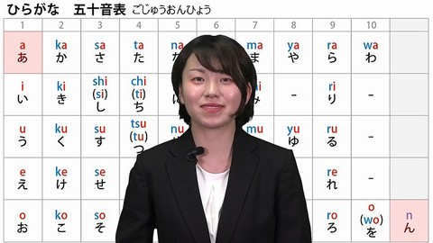 "Basic japanese course "" ""/ primer (jlpt n5 level)"