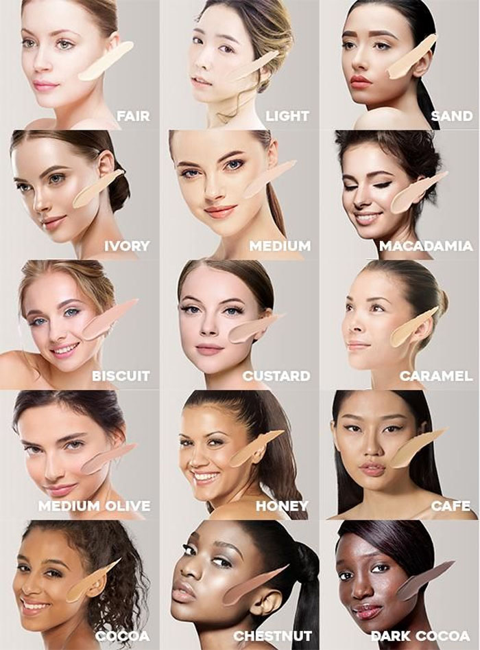Concealer | The Perfect Makeup Guide For Beginners | Her Beauty