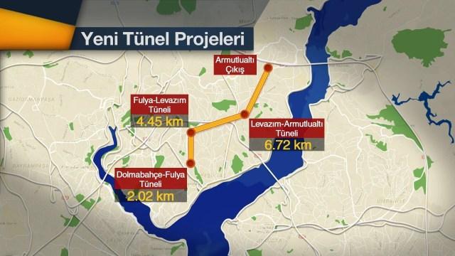 Картинки по запросу Dolmabahçe Levazım Tüneli Projesi