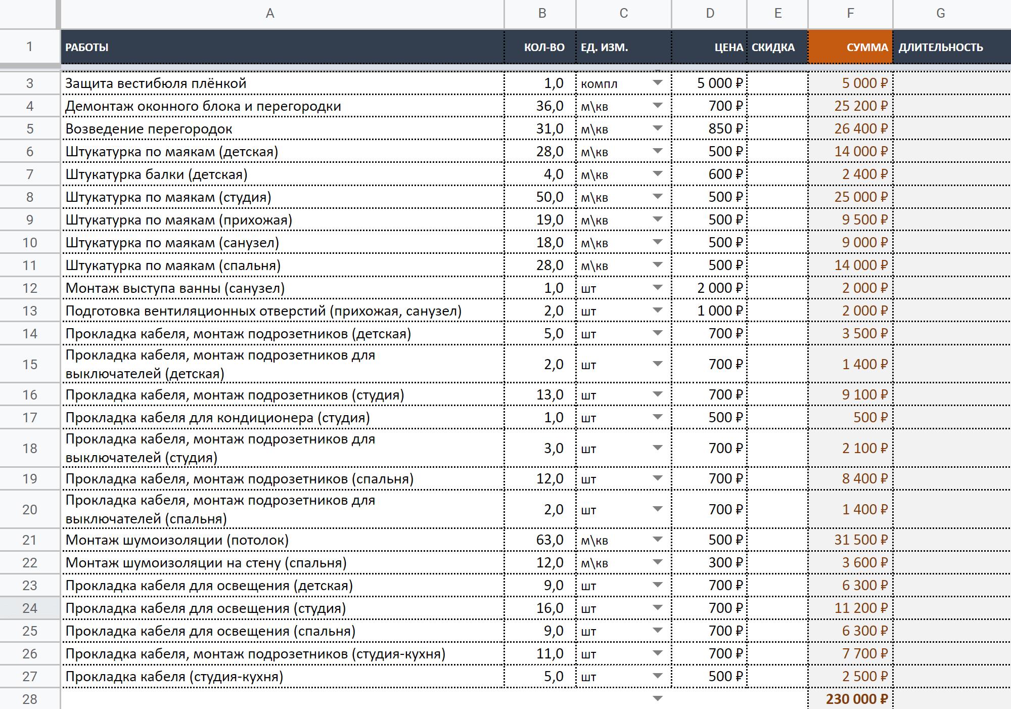 Exemplo de estimativa simples nas tabelas do Google