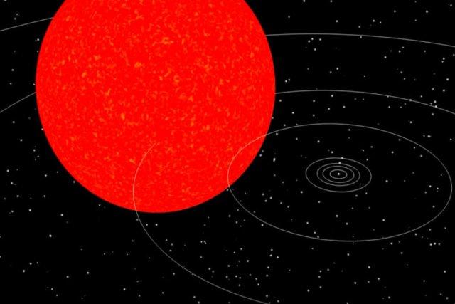 Вибух Бетельгейзе, яскравої зірки із Оріона