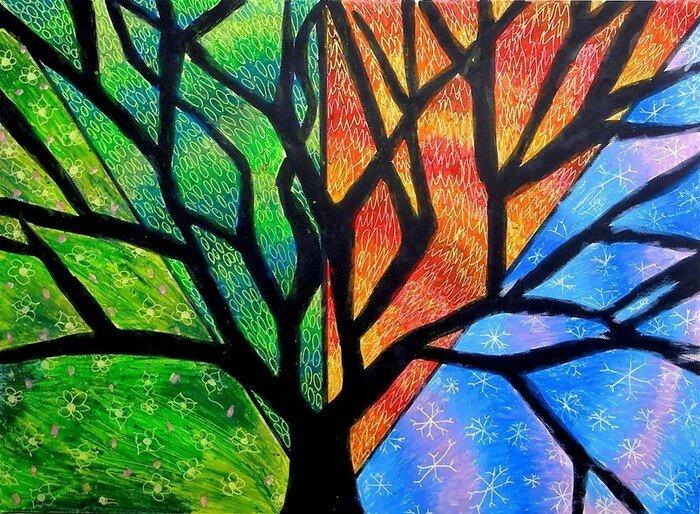 Тесты: по рисунку дерева можно определить наклонности и характер человека