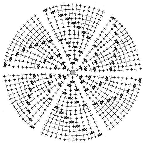 вязаная шапка крючком - схема