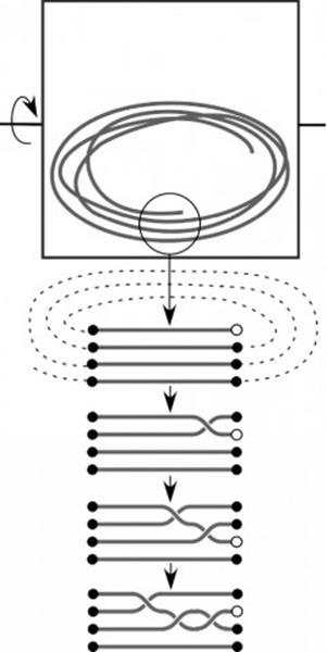 Почему запутываются наушники – математическое объяснение