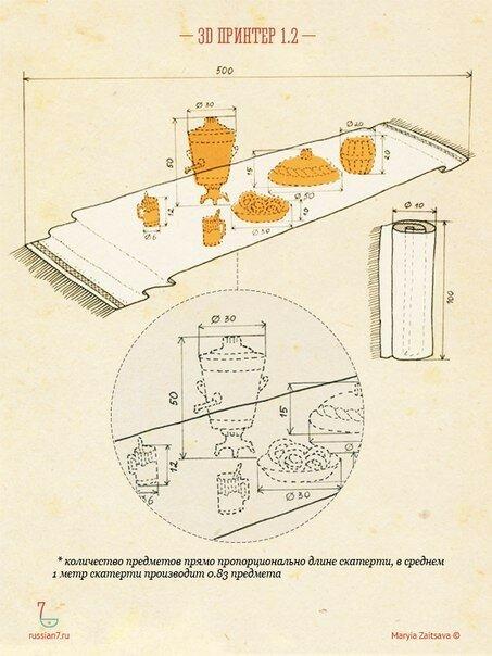 Сказочные русские прототипы гаджетов