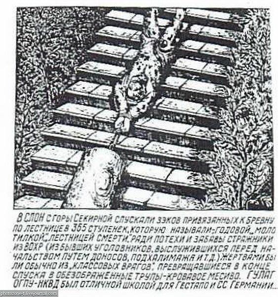 Рисунки ГУЛАГа Данцига Балаева
