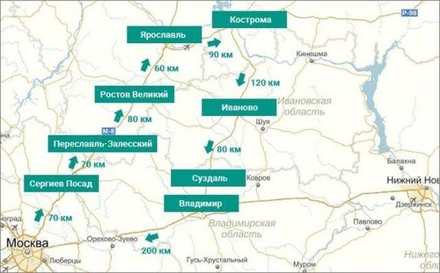 Золотое кольцо России: о городах и самых интересных фактах
