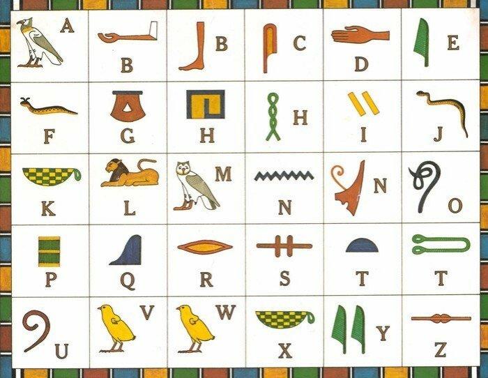 Учеными расшифрован самый древний алфавит на земле