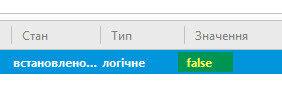 Заборона на закриття браузера Firefox при закритті останньої вкладки