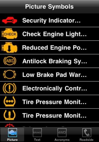 Bmw E90 Warning Light Guide | lines-art.com