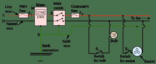 29 04 08_Ravinder_10.2.13.4.1_html_m1e298b3e?resize=502%2C208&ssl=1 utilitech transformer wiring diagram utilitech wiring diagrams  at soozxer.org