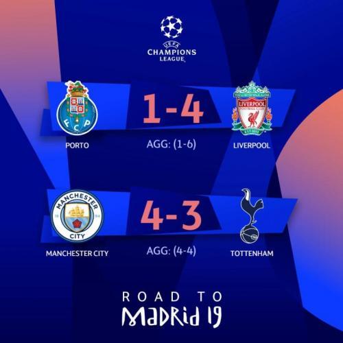 Hasil Leg II Perempatfinal Liga Champions 2018-2019, Kamis 18 April (Foto: Champions League/Twitter)