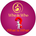 WHO IS WHO WHAT IS WHAT Icon