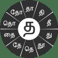 Swarachakra Tamil Keyboard Icon