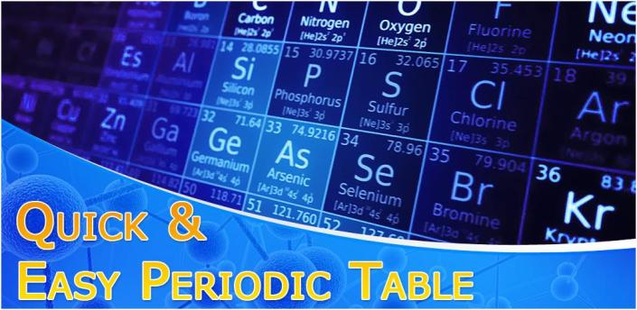 Periodic Table of Chemical Elements Chemistry App apk