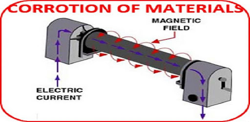 Corrosion Of Materials apk