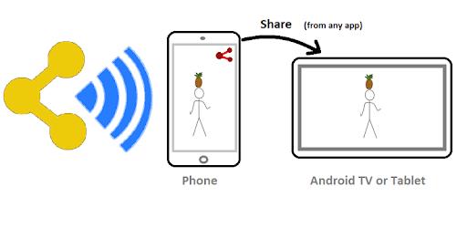 Air-Share apk