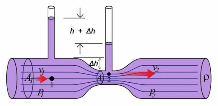 Fluid mechanics apk