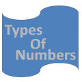 Types Of Numbers Icon