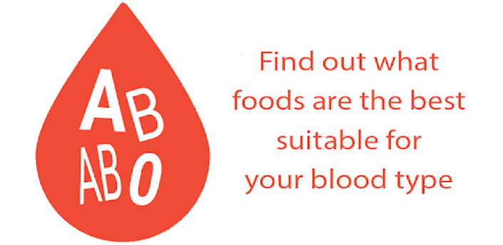 Diet for every blood group apk