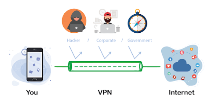 Secure VPN apk