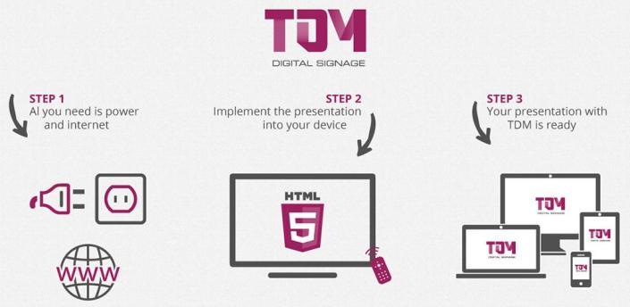 TDM Signage Native app apk