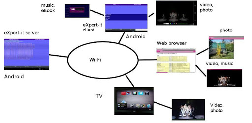 eXport-it UPnP Client/Server apk
