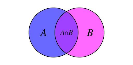 Set theory apk