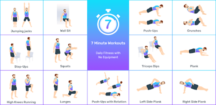 7 Minute Daily Workout Exercises for Weight Loss apk