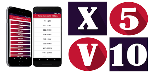 Roman Numerals 1 to 1000 and Converter apk