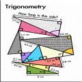 Trigonometry Reference Free Icon