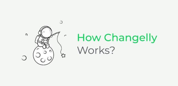 Changelly: Buy Bitcoin BTC & Crypto Exchange apk