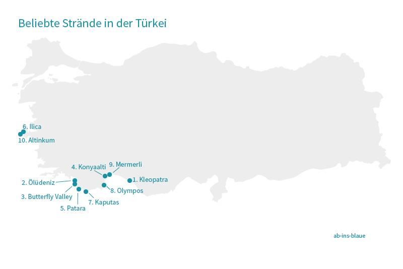 Die 10 Schönsten Strände Der Türkei