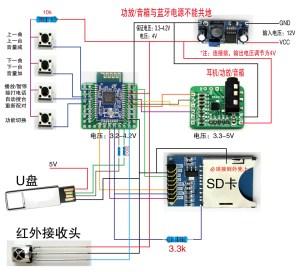 Kuryakyn Bluetooth Speaker Wiring Diagram