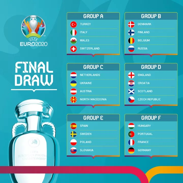 Euro 2020: Groups filled in after final playoffs 2