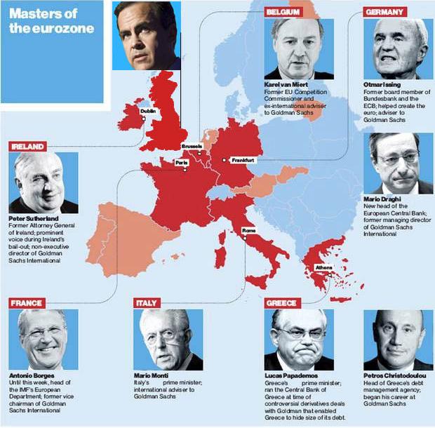 Ευρώπη - πρώην στελέχη της Goldman Sachs που δραστηριοποιήθηκαν στην περιοχή.