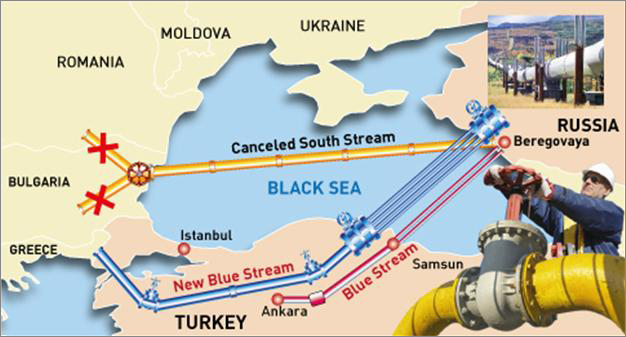 Ρωσία, Ευρώπη, ενέργεια – οι ενεργοί και οι υπό κατασκευή αγωγοί προς την Ευρώπη 2