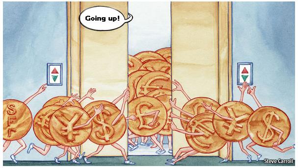 Συναλλαγματικός-πόλεμος