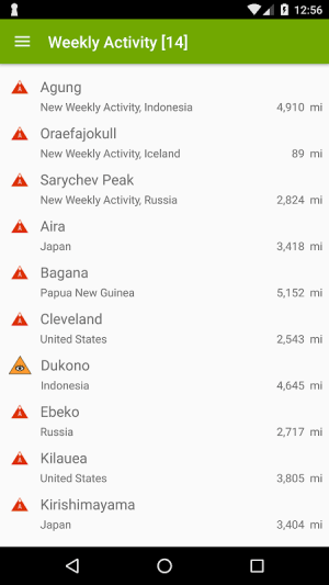 Volcanoes: Map, Alerts, Ash Clouds & News 1.5.1 Screen 5