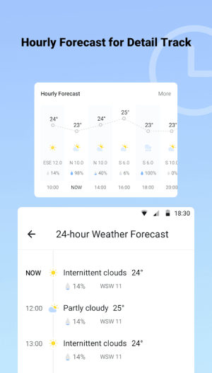 Android Weather Forecast - World Weather Accurate Radar Screen 1
